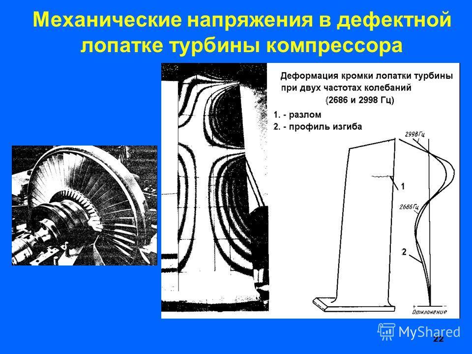22 Механические напряжения в дефектной лопатке турбины компрессора