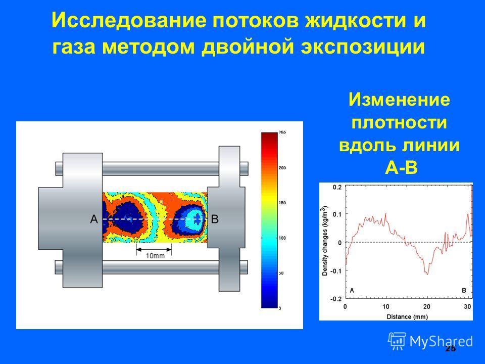 25 Исследование потоков жидкости и газа методом двойной экспозиции Изменение плотности вдоль линии A-B