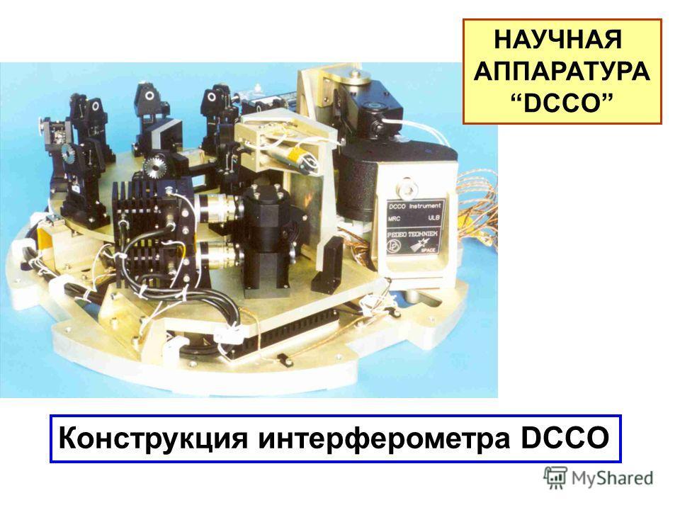 НАУЧНАЯ АППАРАТУРА DCCO Конструкция интерферометра DCCO