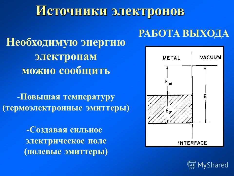 РАБОТА ВЫХОДА Необходимую энергию электронам можно сообщить -Повышая температуру (термоэлектронные эмиттеры) -Создавая сильное электрическое поле (полевые эмиттеры)