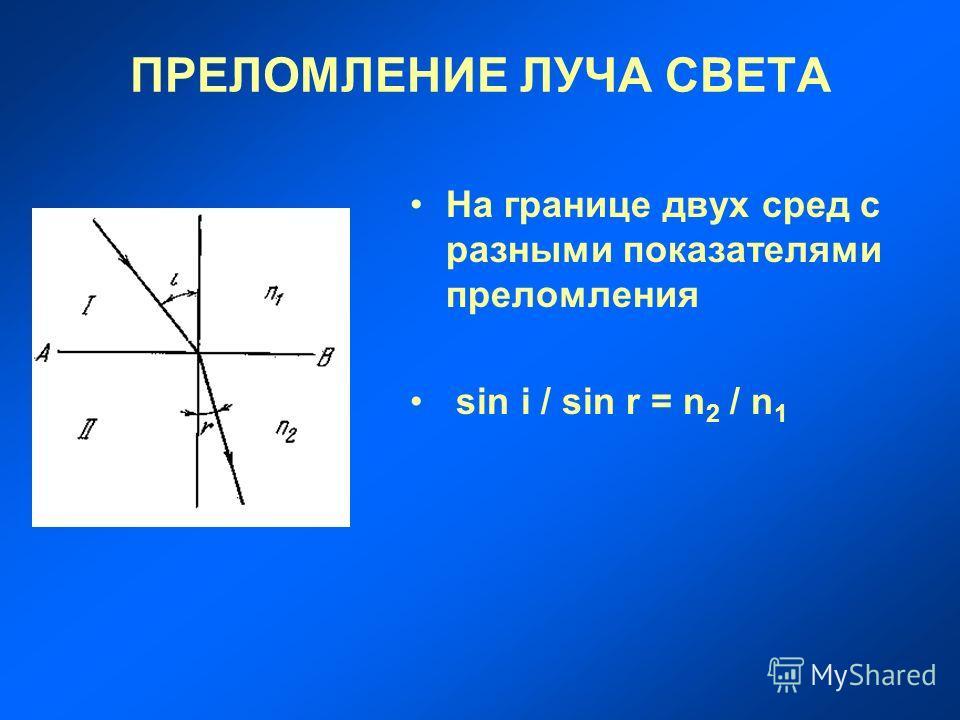 ПРЕЛОМЛЕНИЕ ЛУЧА СВЕТА На границе двух сред с разными показателями преломления sin i / sin r = n 2 / n 1