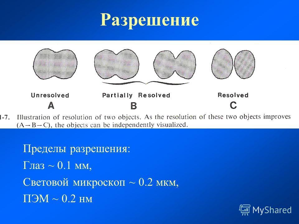 Разрешение Пределы разрешения: Глаз ~ 0.1 мм, Световой микроскоп ~ 0.2 мкм, ПЭМ ~ 0.2 нм