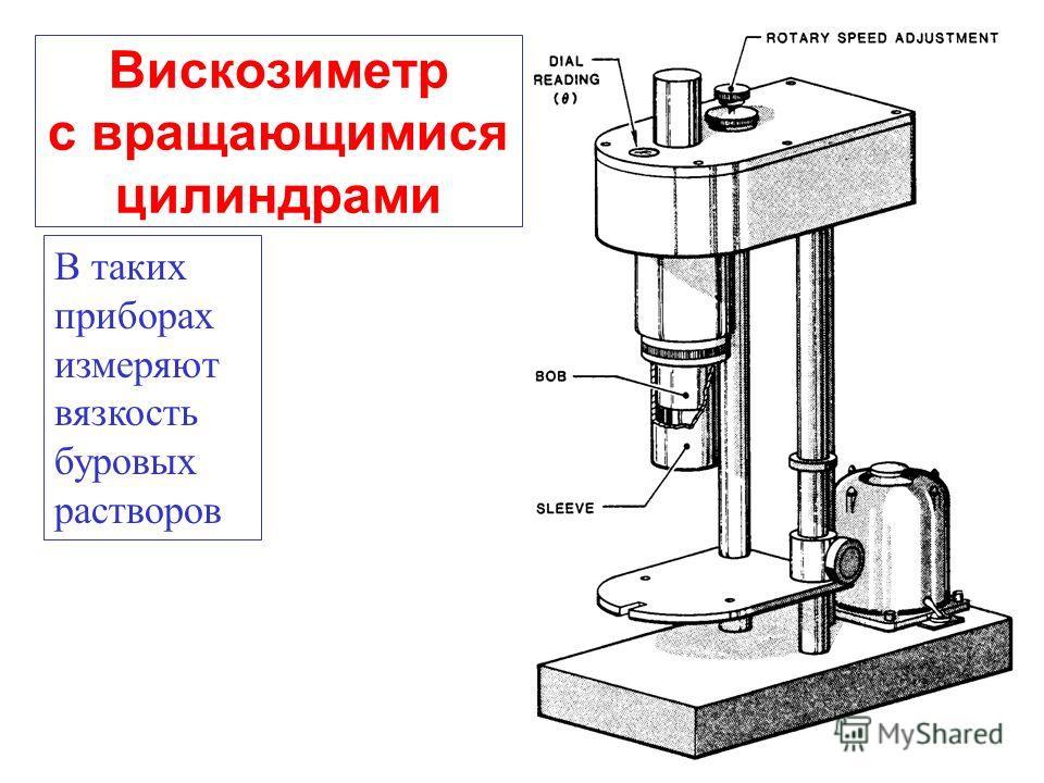 Вискозиметр с вращающимися цилиндрами В таких приборах измеряют вязкость буровых растворов