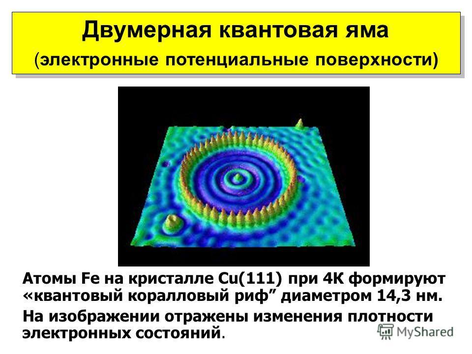Атомы Fe на кристалле Cu(111) при 4К формируют «квантовый коралловый риф диаметром 14,3 нм. На изображении отражены изменения плотности электронных состояний. Двумерная квантовая яма (электронные потенциальные поверхности)