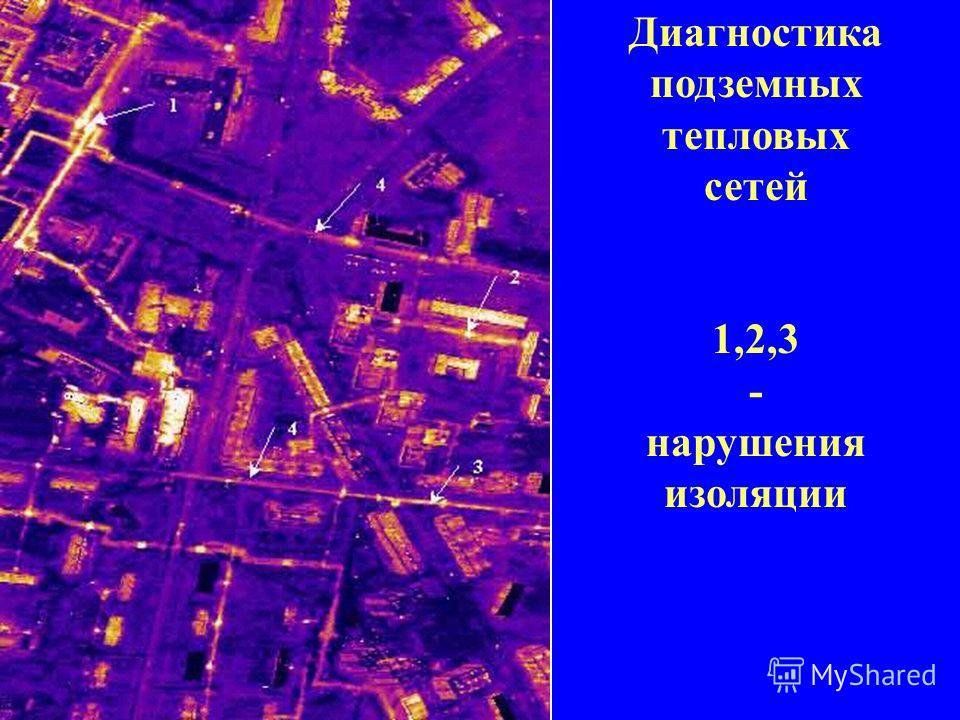 Диагностика подземных тепловых сетей 1,2,3 - нарушения изоляции