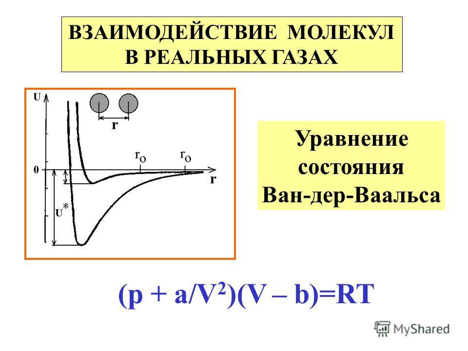 ВЗАИМОДЕЙСТВИЕ МОЛЕКУЛ В РЕАЛЬНЫХ ГАЗАХ Уравнение состояния Ван-дер-Ваальса (p + a/V 2 )(V – b)=RT