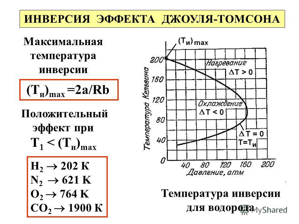 ИНВЕРСИЯ ЭФФЕКТА ДЖОУЛЯ-ТОМСОНА Максимальная температура инверсии (Т и ) max =2а/Rb Положительный эффект при Т 1 < (Т и ) max Н 2 202 К N 2 621 K O 2 764 K СО 2 1900 К Температура инверсии для водорода