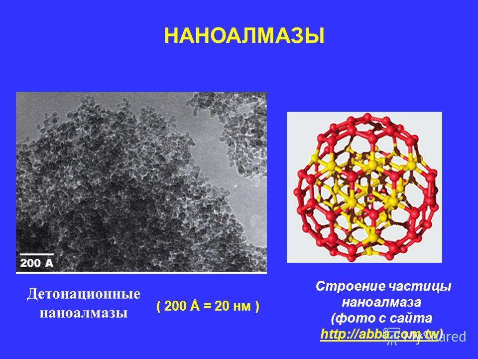 НАНОАЛМАЗЫ Строение частицы наноалмаза (фото с сайта http://abba.com.tw) Детонационные наноалмазы ( 200 Å = 20 нм )