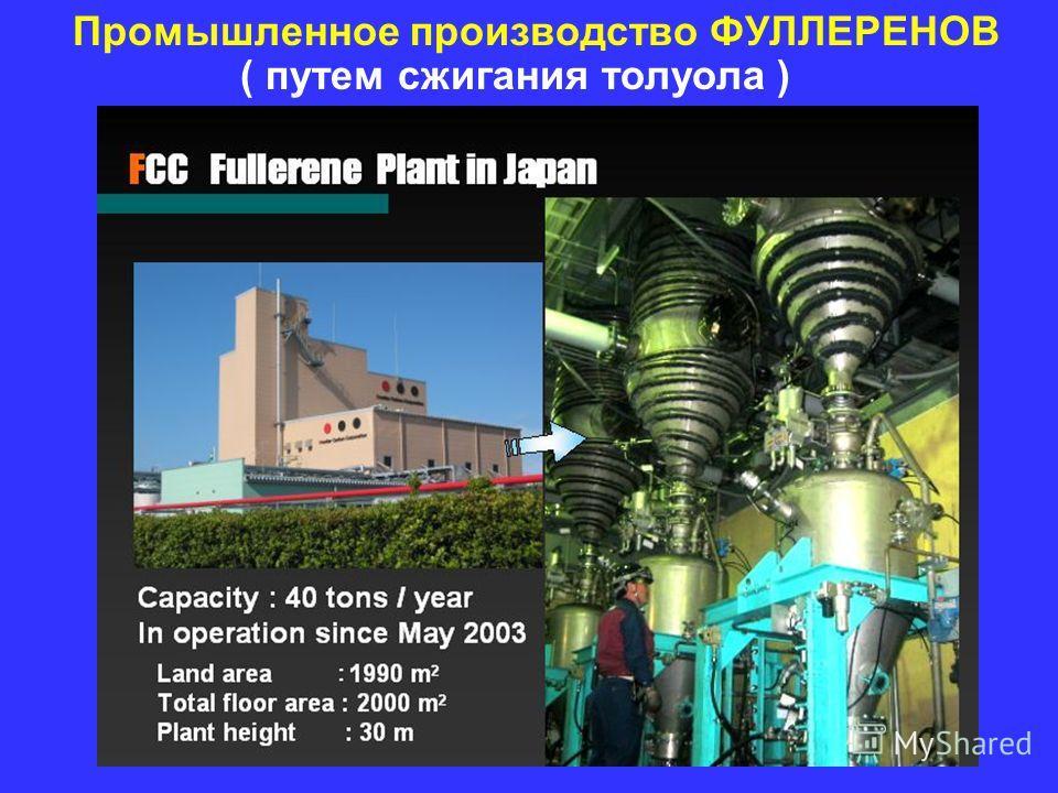 Промышленное производство ФУЛЛЕРЕНОВ ( путем сжигания толуола )