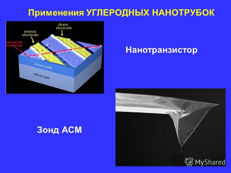 Применения УГЛЕРОДНЫХ НАНОТРУБОК Нанотранзистор Зонд АСМ