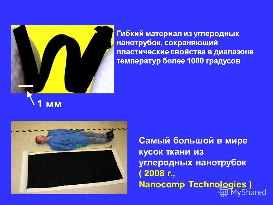 1 мм Гибкий материал из углеродных нанотрубок, сохраняющий пластические свойства в диапазоне температур более 1000 градусов Самый большой в мире кусок ткани из углеродных нанотрубок ( 2008 г., Nanocomp Technologies )
