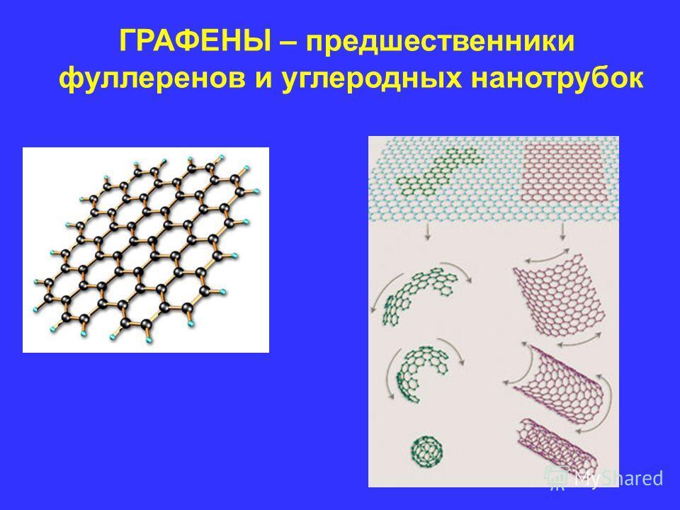 ГРАФЕНЫ – предшественники фуллеренов и углеродных нанотрубок
