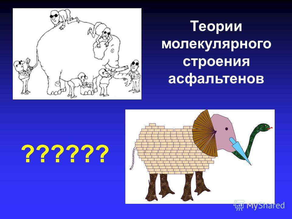 Теории молекулярного строения асфальтенов ??????