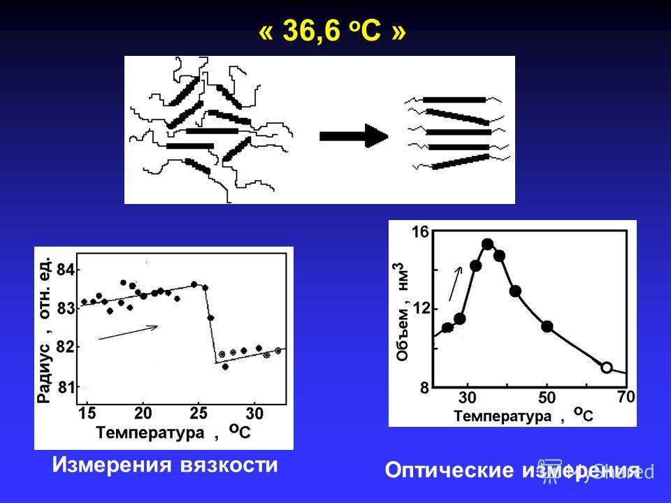 « 36,6 o C » Измерения вязкости Оптические измерения