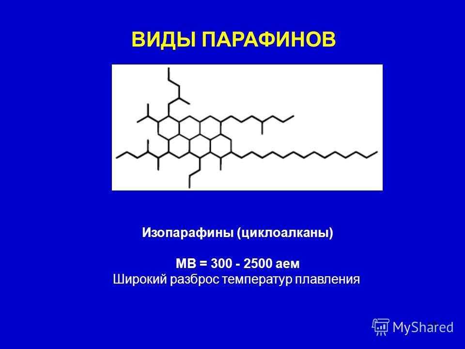 13 Изопарафины (циклоалканы) MВ = 300 - 2500 aем Широкий разброс температур плавления ВИДЫ ПАРАФИНОВ
