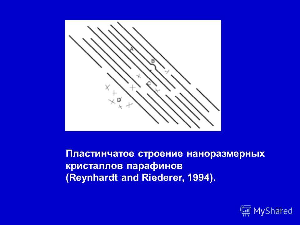22 Пластинчатое строение наноразмерных кристаллов парафинов (Reynhardt and Riederer, 1994).