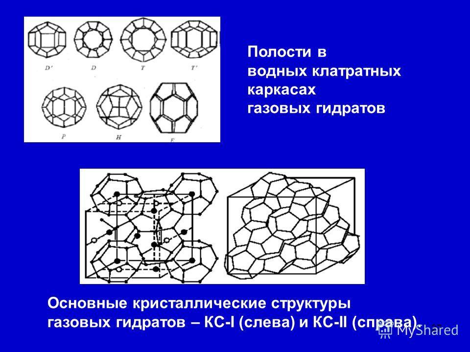 27 Полости в водных клатратных каркасах газовых гидратов Основные кристаллические структуры газовых гидратов – КС-I (слева) и КС-II (справа).