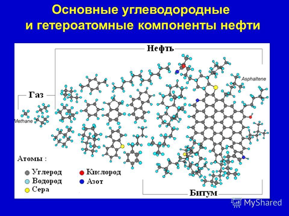 3 Основные углеводородные и гетероатомные компоненты нефти