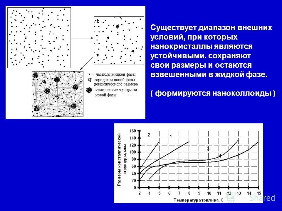 9 Существует диапазон внешних условий, при которых нанокристаллы являются устойчивыми. сохраняют свои размеры и остаются взвешенными в жидкой фазе. ( формируются наноколлоиды )