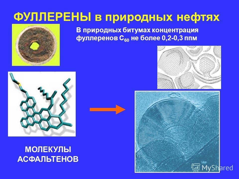 МОЛЕКУЛЫ АСФАЛЬТЕНОВ ФУЛЛЕРЕНЫ в природных нефтях В природных битумах концентрация фуллеренов C 60 не более 0,2-0,3 ппм