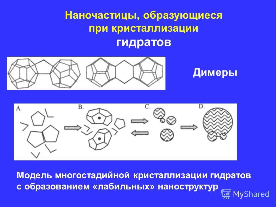 Наночастицы, образующиеся при кристаллизации гидратов Димеры Модель многостадийной кристаллизации гидратов с образованием «лабильных» наноструктур