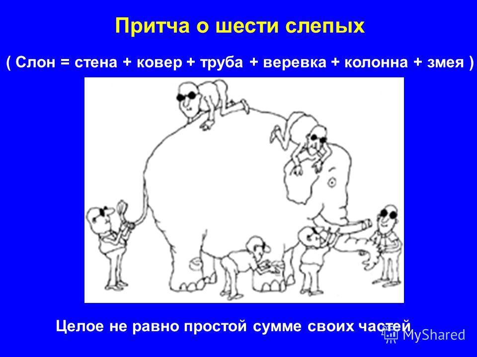 Целое не равно простой сумме своих частей. Притча о шести слепых ( Слон = стена + ковер + труба + веревка + колонна + змея )