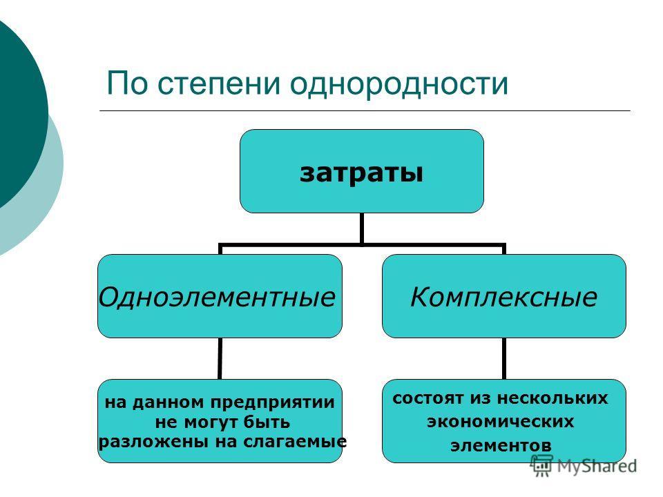 По степени однородности затраты Одноэлементные на данном предприятии не могут быть разложены на слагаемые Комплексные состоят из нескольких экономических элементов