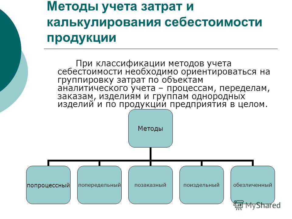Методы учета затрат и калькулирования себестоимости продукции При классификации методов учета себестоимости необходимо ориентироваться на группировку затрат по объектам аналитического учета – процессам, переделам, заказам, изделиям и группам однородн