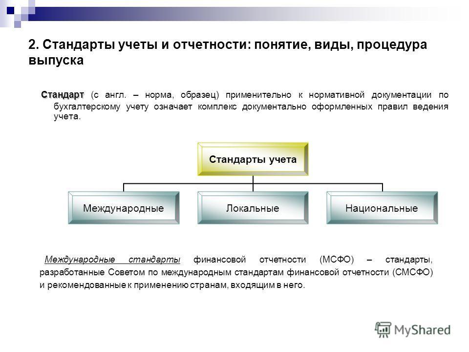 2. Стандарты учеты и отчетности: понятие, виды, процедура выпуска Стандарт Стандарт (с англ. – норма, образец) применительно к нормативной документации по бухгалтерскому учету означает комплекс документально оформленных правил ведения учета. Стандарт