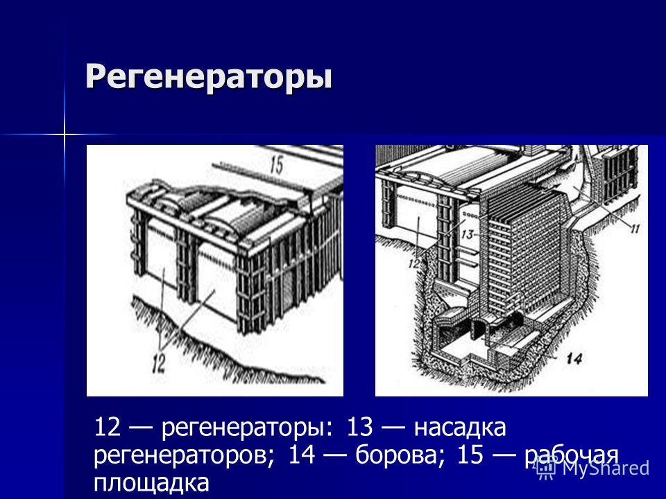 Регенераторы 12 регенераторы: 13 насадка регенераторов; 14 борова; 15 рабочая площадка