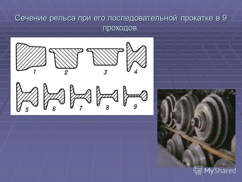 Сечение рельса при его последовательной прокатке в 9 проходов.