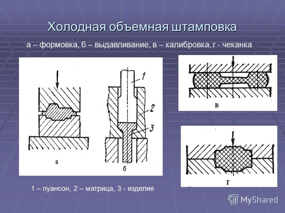 Холодная объемная штамповка а – формовка, б – выдавливание, в – калибровка, г - чеканка 1 – пуансон, 2 – матрица, 3 - изделие