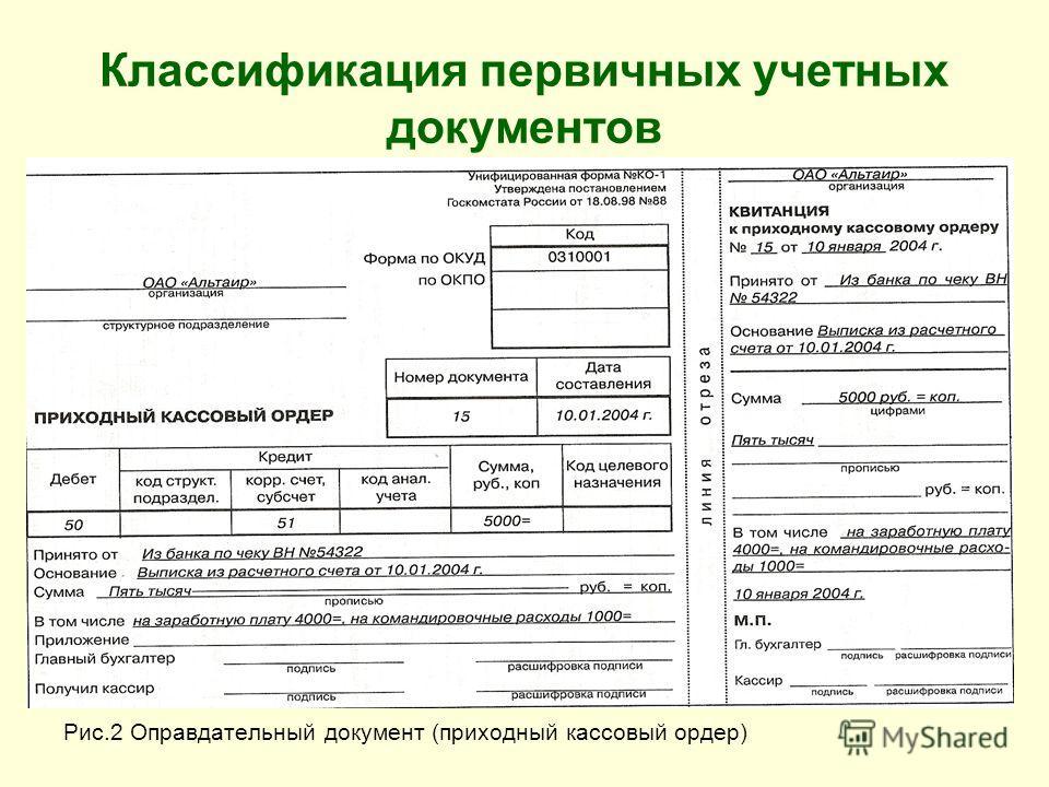Классификация первичных учетных документов Рис.2 Оправдательный документ (приходный кассовый ордер)
