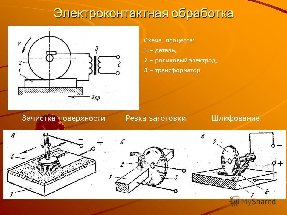 Электроконтактная обработка Схема процесса: 1 – деталь, 2 – роликовый электрод, 3 – трансформатор Зачистка поверхности Резка заготовки Шлифование
