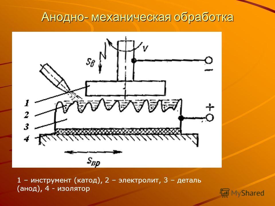 Анодно- механическая обработка 1 – инструмент (катод), 2 – электролит, 3 – деталь (анод), 4 - изолятор