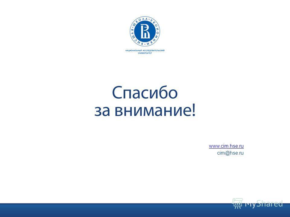 www.cim.hse.ru cim@hse.ru