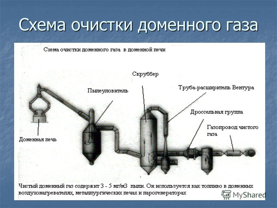 Схема очистки доменного газа