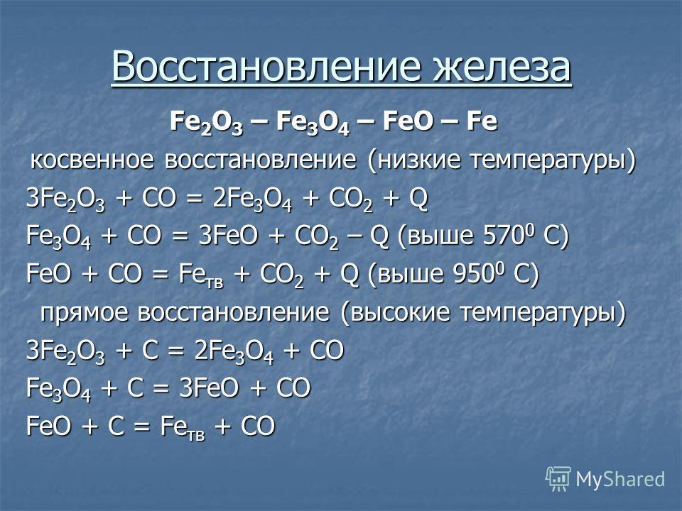 Восстановление железа Fe 2 O 3 – Fe 3 O 4 – FeO – Fe косвенное восстановление (низкие температуры) 3Fe 2 O 3 + CO = 2Fe 3 O 4 + CO 2 + Q Fe 3 O 4 + CO = 3FeO + CO 2 – Q (выше 570 0 С) FeO + CO = Fe тв + СО 2 + Q (выше 950 0 С) прямое восстановление (