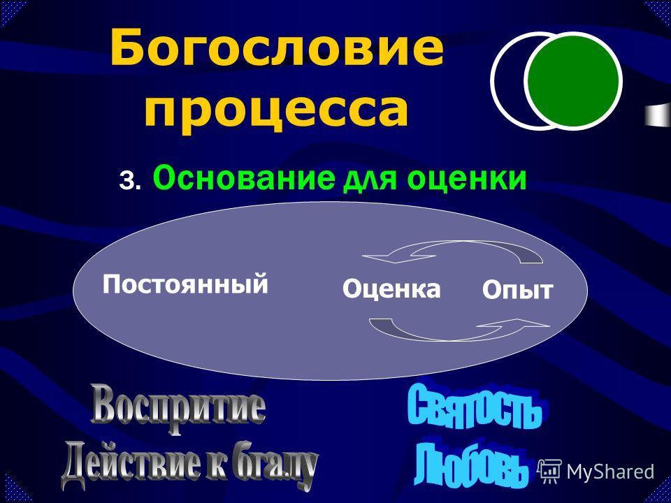 Конкретный (Относящий) Абстрактный (Неотносящий) 2. Появление несовершенстве в Боге? Богословие процесса Опровержение –По Логике