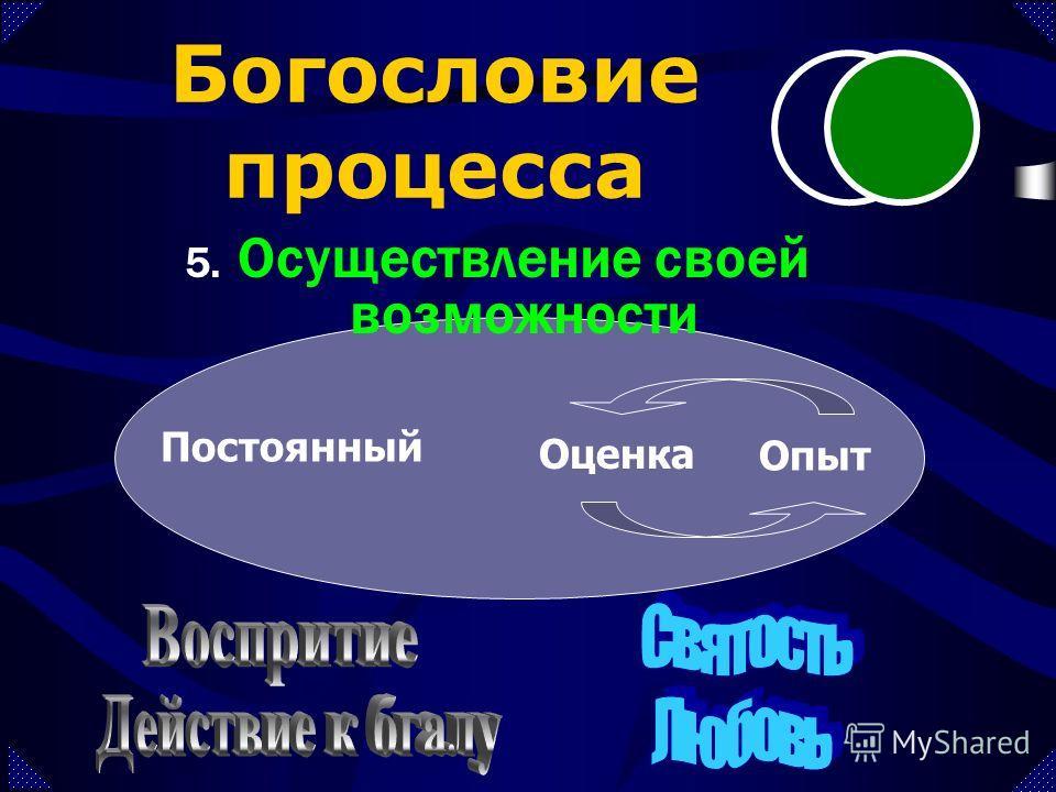 Опыт Постоянный Оценка 4. Гарантия победы добра Богословие процесса