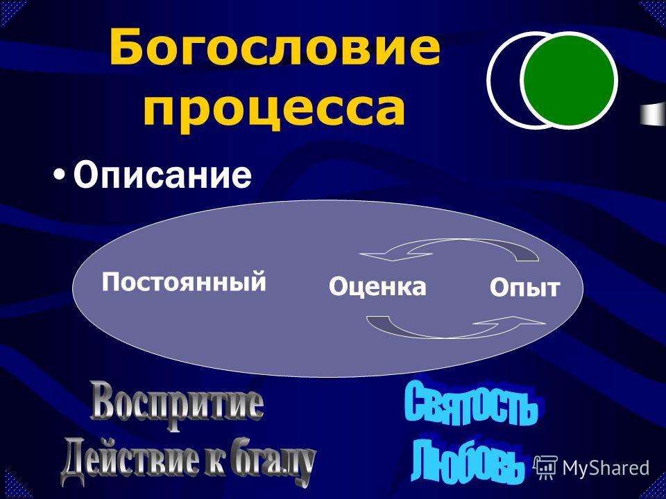 Богословие процесса Описание – Два полюса или стороны Бога Конкретный (Относящий) Абстрактный (Неотносящий)