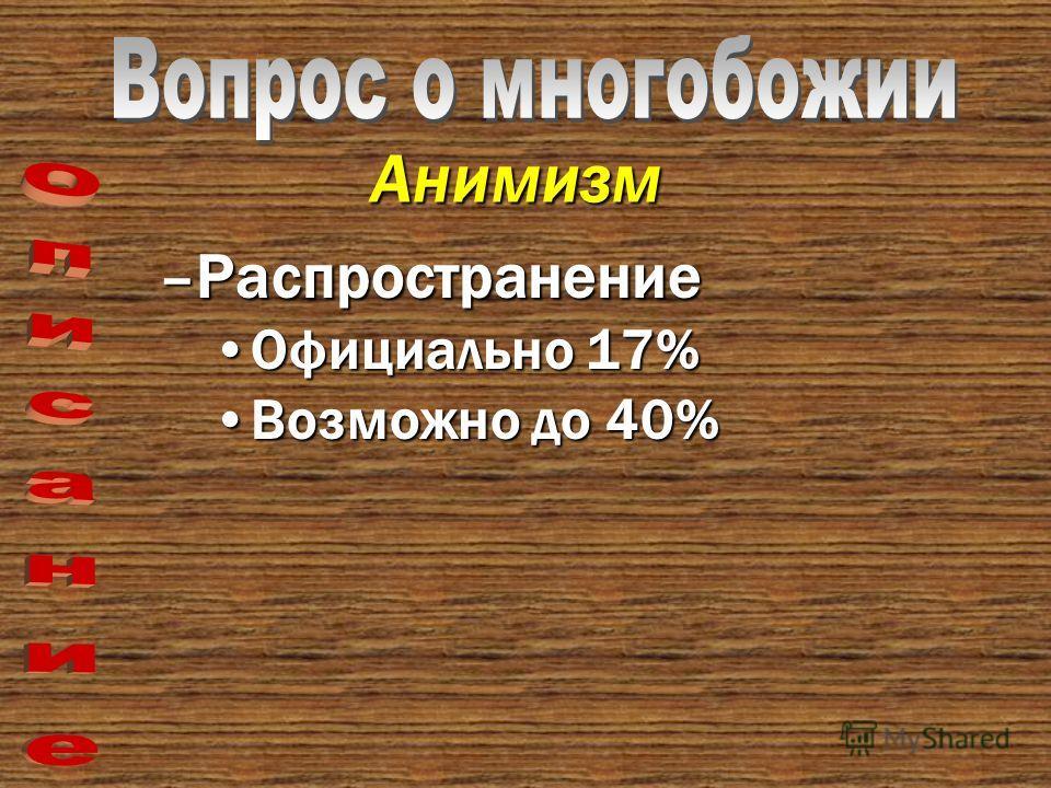 Анимизм –Распространение Официально 17%Официально 17% Возможно до 40%Возможно до 40%