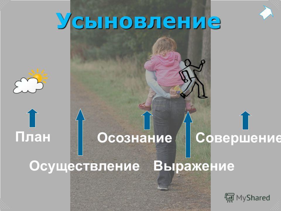План Осуществление Осознание Выражение Совершение Усыновление