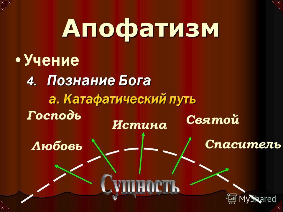 а. Катафатический путь Учение Господь Святой Истина Спаситель Любовь Апофатизм 4. Познание Бога