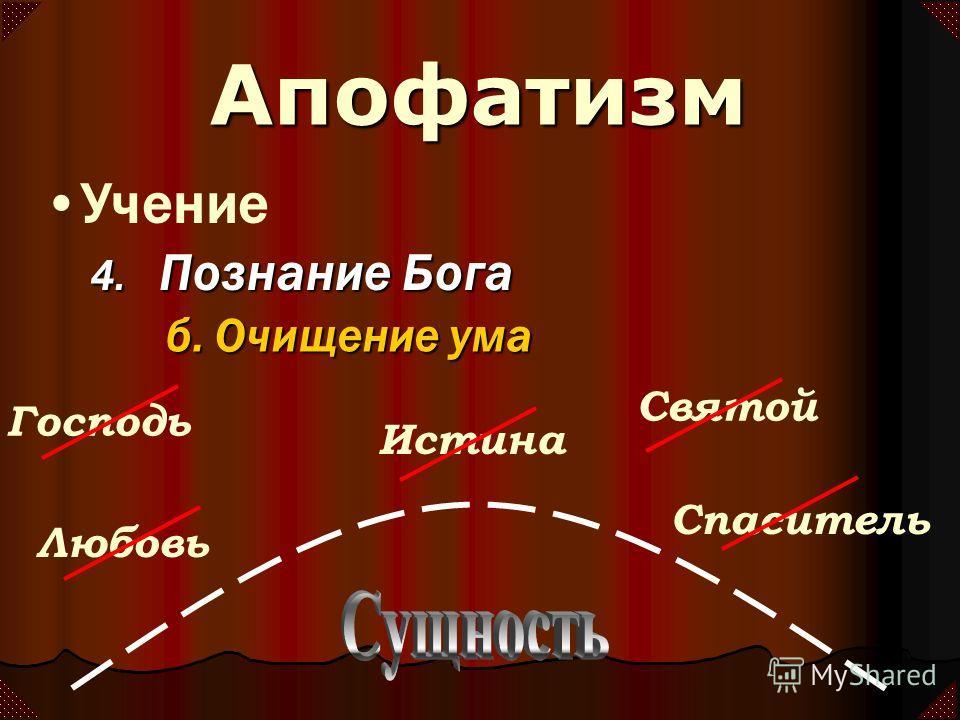 Учение Господь Святой Истина Спаситель Любовь Апофатизм 4. Познание Бога б. Очищение ума