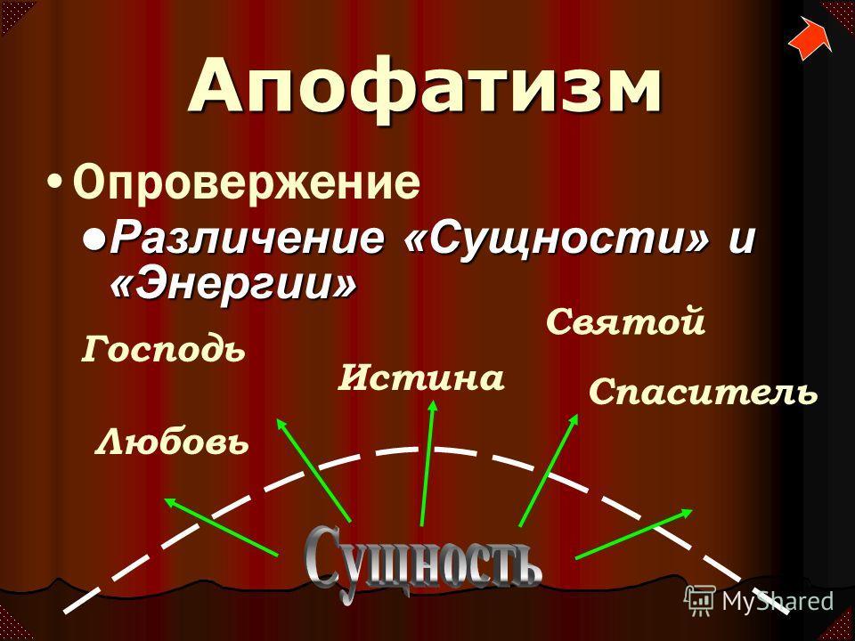 Различение «Сущности» и «Энергии» Различение «Сущности» и «Энергии» Опровержение Господь Святой Истина Спаситель Любовь Апофатизм