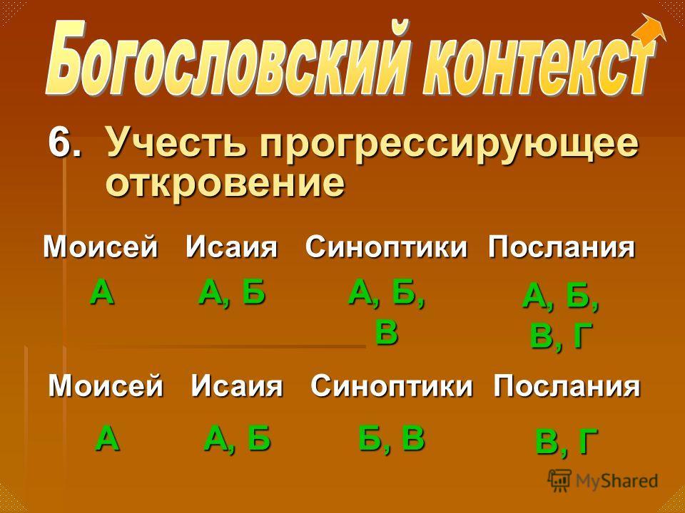 МоисейИсаияСиноптикиПослания А А, Б, В, Г А, Б А, Б, В МоисейИсаияСиноптикиПослания А В, Г А, Б Б, В 6.Учесть прогрессирующее откровение