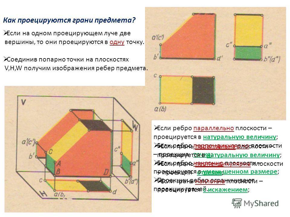 Как проецируются грани предмета? Если на одном проецирующем луче две вершины, то они проецируются в одну точку. Соединив попарно точки на плоскостях V,H,W получим изображения ребер предмета. Если ребро параллельно плоскости – проецируется в натуральн
