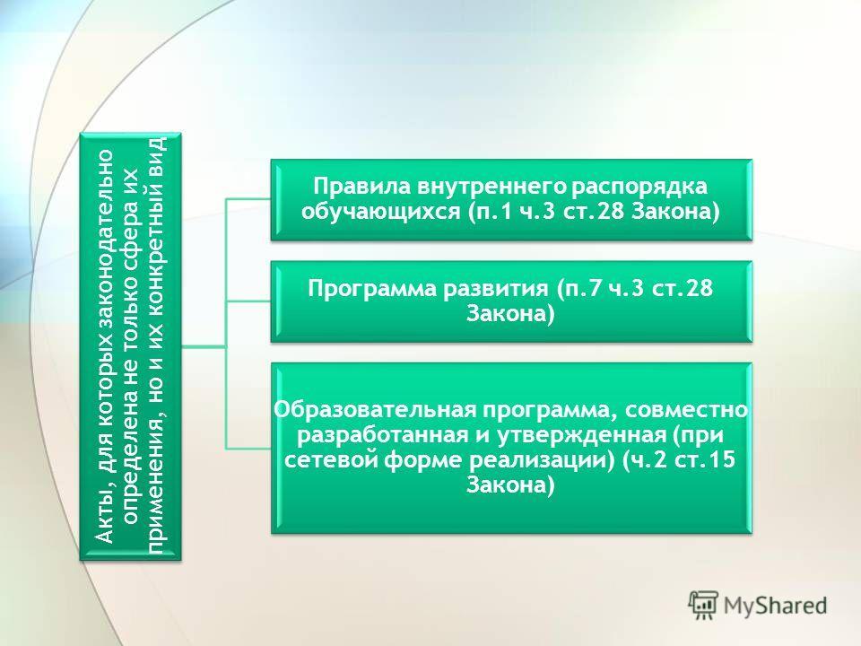 Акты, для которых законодательно определена не только сфера их применения, но и их конкретный вид Правила внутреннего распорядка обучающихся (п.1 ч.3 ст.28 Закона) Программа развития (п.7 ч.3 ст.28 Закона) Образовательная программа, совместно разрабо