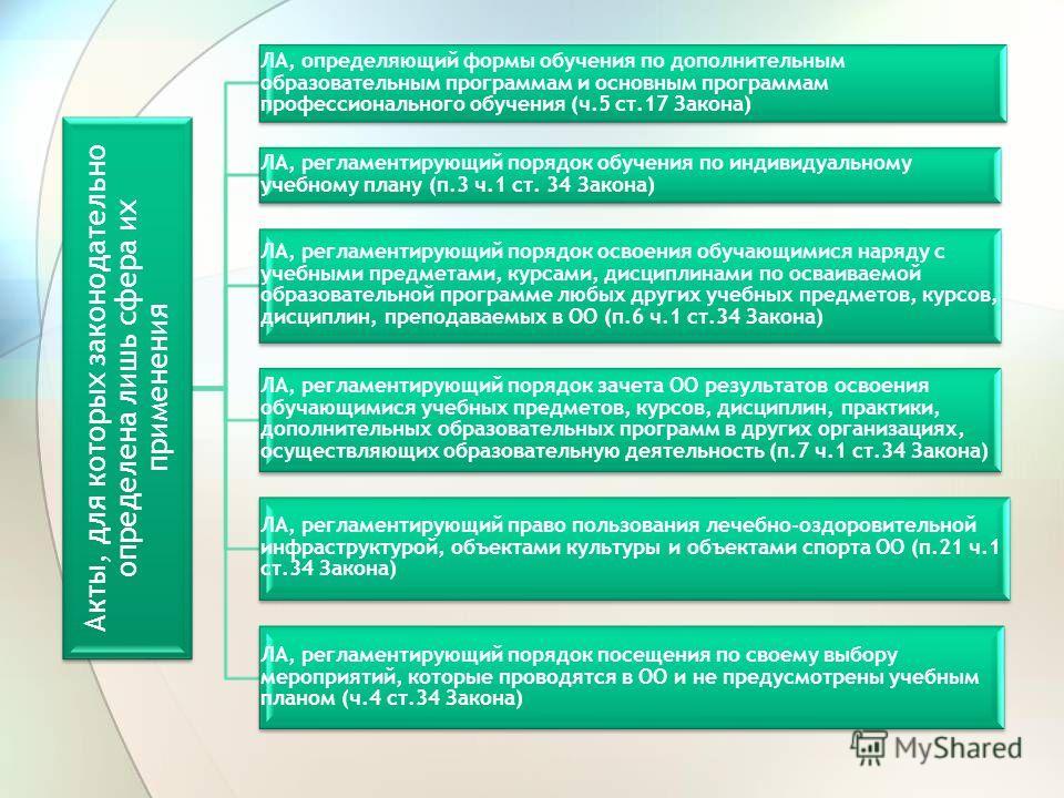Акты, для которых законодательно определена лишь сфера их применения ЛА, определяющий формы обучения по дополнительным образовательным программам и основным программам профессионального обучения (ч.5 ст.17 Закона) ЛА, регламентирующий порядок обучени